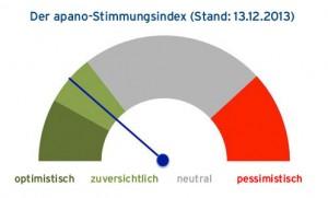 Das apano-Stimmungsbarometer am 13.12.2013