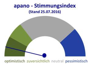 apano-Stimmungsindex Stand 26.07.2016